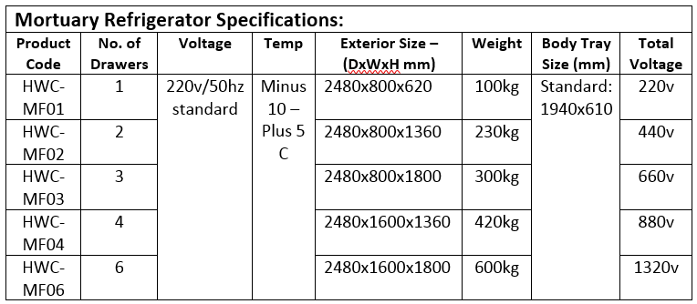 Table of mortuary refrigeration specifications